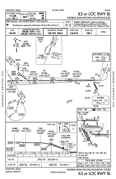 Houston Bush Int'ctl Houston, TX (KIAH): ILS OR LOC RWY 08L (IAP)