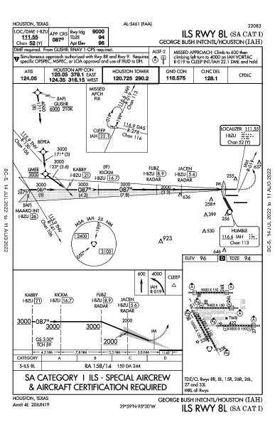 Houston Bush Int'ctl Houston, TX (KIAH): ILS RWY 08L (SA CAT I) (IAP)