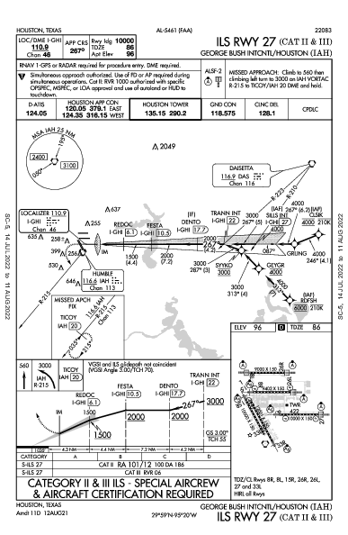 Houston Bush Int'ctl Houston, TX (KIAH): ILS RWY 27 (CAT II - III) (IAP)
