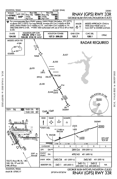 intercontinental George-Bush de Houston Houston, TX (KIAH): RNAV (GPS) RWY 33R (IAP)