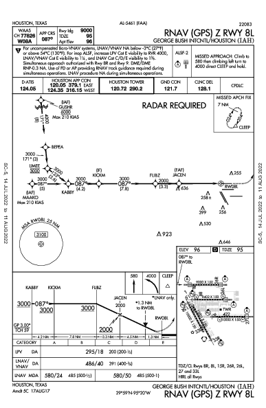 Houston Bush Int'ctl Houston, TX (KIAH): RNAV (GPS) Z RWY 08L (IAP)