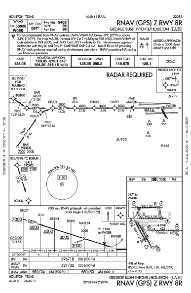 intercontinental George-Bush de Houston Houston, TX (KIAH): RNAV (GPS) Z RWY 08R (IAP)