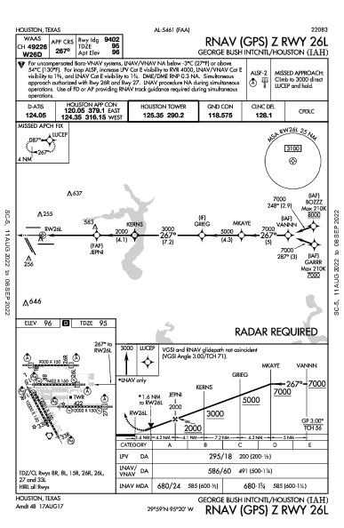 Houston Bush Int'ctl Houston, TX (KIAH): RNAV (GPS) Z RWY 26L (IAP)