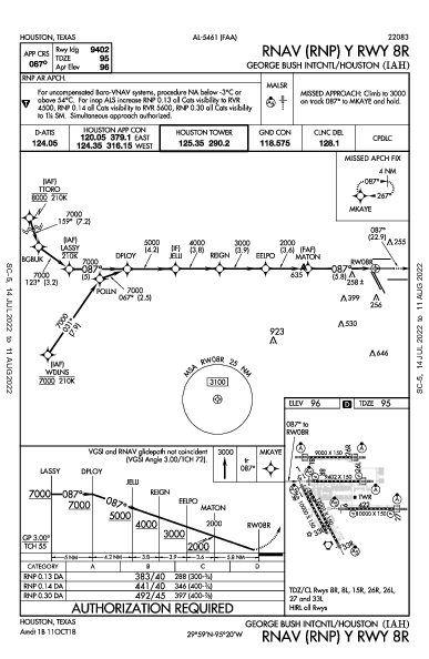 Houston Bush Int'ctl 美国 休斯顿 (KIAH): RNAV (RNP) Y RWY 08R (IAP)