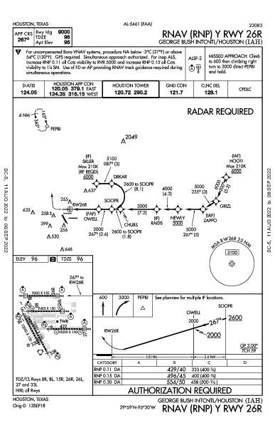 Houston Bush Int'ctl Houston, TX (KIAH): RNAV (RNP) Y RWY 26R (IAP)