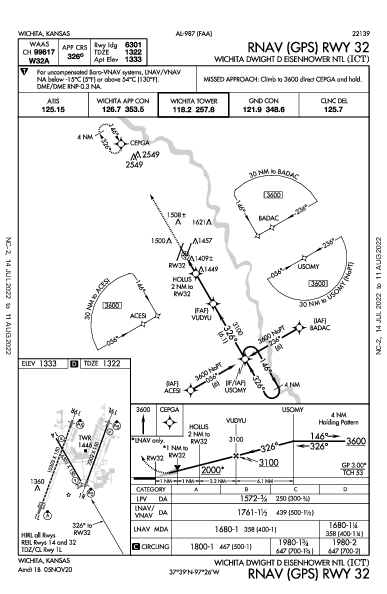 Wichita Dwight D Eisenhower National Wichita, KS (KICT): RNAV (GPS) RWY 32 (IAP)