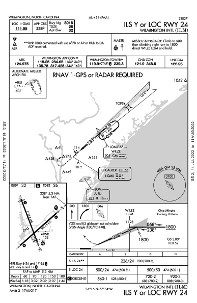 Wilmington Intl Wilmington, NC (KILM): ILS Y OR LOC RWY 24 (IAP)