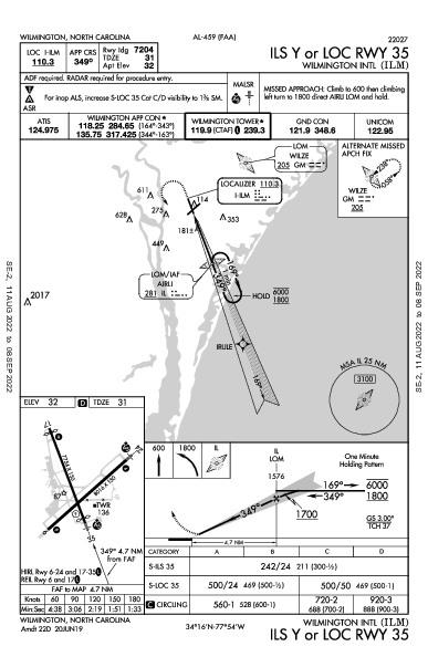 Wilmington Intl Wilmington, NC (KILM): ILS Y OR LOC RWY 35 (IAP)