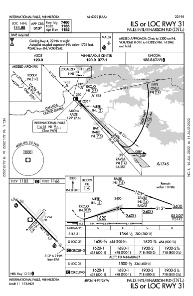 Falls Intl International Falls, MN (KINL): ILS OR LOC RWY 31 (IAP)