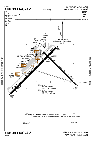 Nantucket Memorial Airport (Nantucket, MA): KACK Airport Diagram