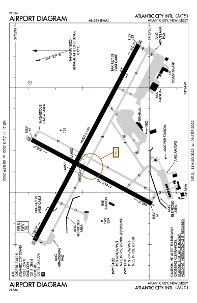 大西洋城國際機場 Airport (大西洋城): KACY Airport Diagram