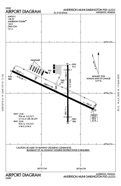 Anderson Municipal Airport (Anderson, IN): KAID Airport Diagram