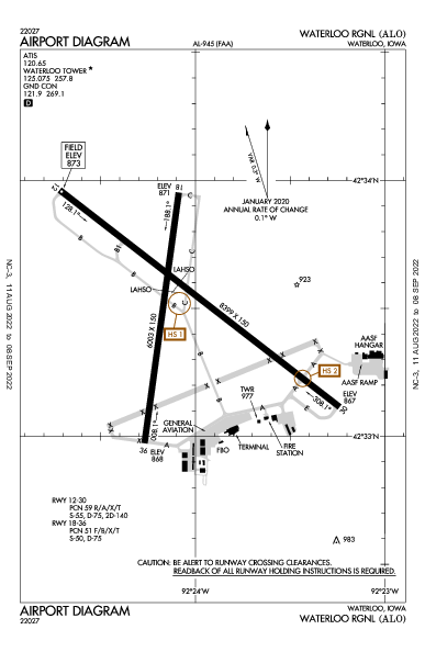Waterloo Rgnl Airport (Waterloo, IA): KALO Airport Diagram