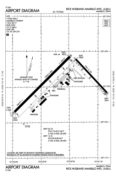 Amarillo Intl Airport (Amarillo, TX): KAMA Airport Diagram