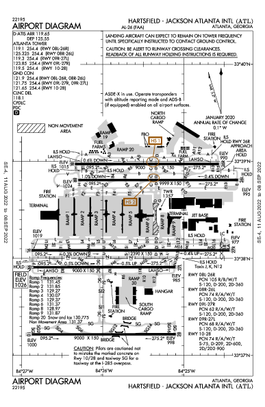 مطار هارتسفيلد جاكسون Airport (Atlanta, GA): KATL Airport Diagram
