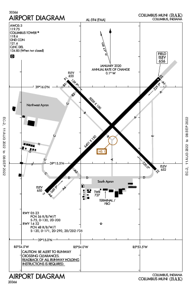 Columbus Muni Airport (Columbus, IN): KBAK Airport Diagram