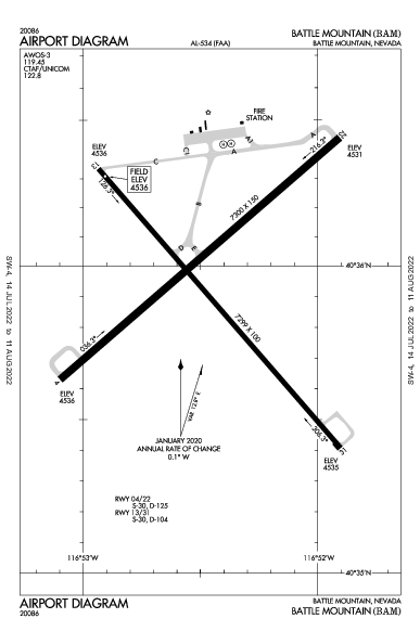Battle Mountain Airport (Battle Mountain, NV): KBAM Airport Diagram