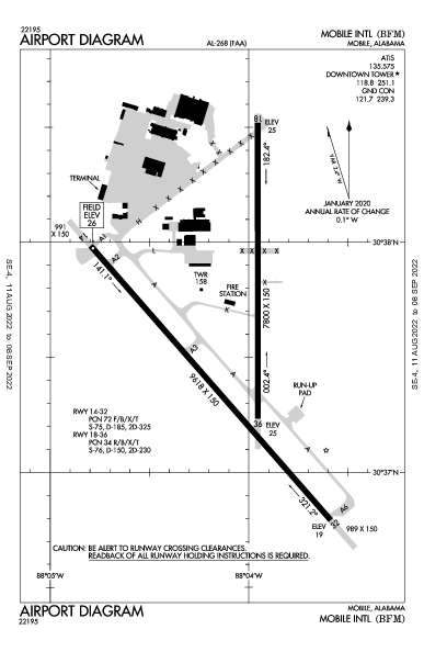 Mobile Downtown Airport (莫比尔, 亚拉巴马州): KBFM Airport Diagram