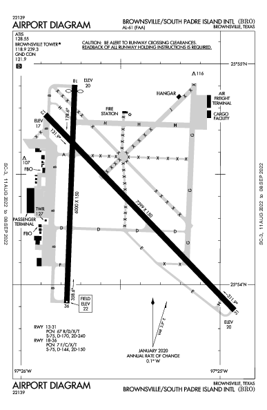 Brownsville Intl Airport (Brownsville, TX): KBRO Airport Diagram