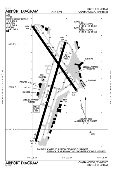 Lovell Field Airport (Chattanooga, TN): KCHA Airport Diagram