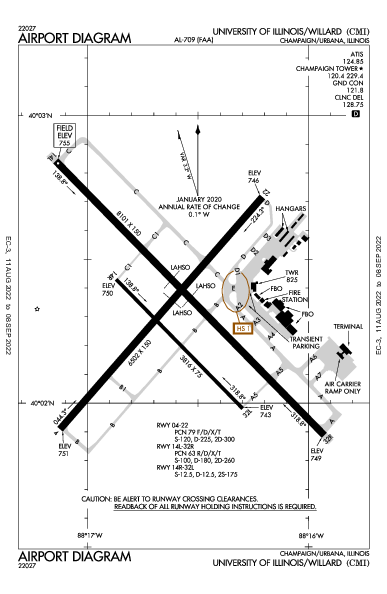 Univ of IL - Willard Airport (Champaign/Urbana, IL): KCMI Airport Diagram