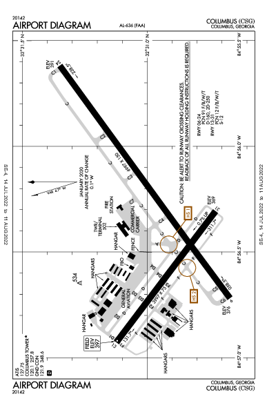 Columbus Airport (콜럼버스, 조지아 주): KCSG Airport Diagram
