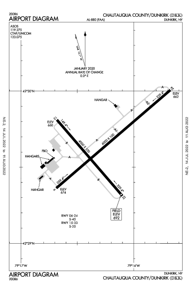 Chautauqua County/Dunkirk Airport (Dunkirk, NY): KDKK Airport Diagram