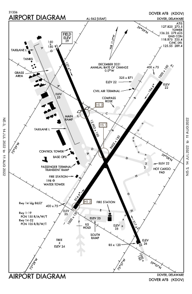 Dover Afb Airport (ドーバー, デラウェア州): KDOV Airport Diagram
