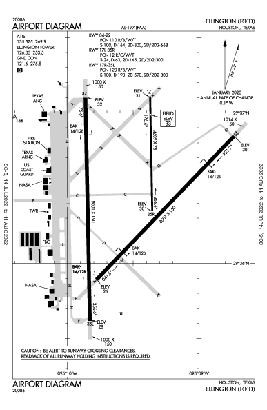 Houston Ellington Airport (Houston, TX): KEFD Airport Diagram