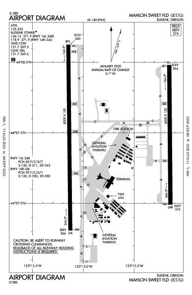 Mahlon Sweet Field Airport (Eugene, OR): KEUG Airport Diagram