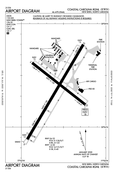 Coastal Carolina Regional Airport (New Bern, NC): KEWN Airport Diagram
