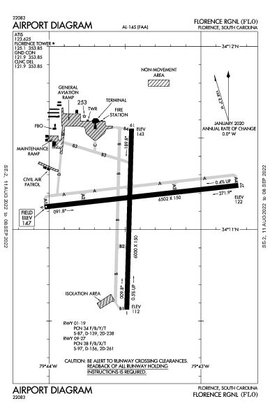 Florence Rgnl Airport (Florence, SC): KFLO Airport Diagram