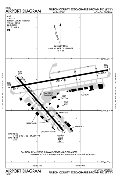 Fulton County  Airport (أتلانتا، جورجيا): KFTY Airport Diagram