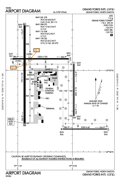 Grand Forks Intl Airport (Grand Forks, ND): KGFK Airport Diagram