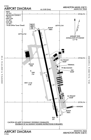 Arlington Muni Airport (Arlington, TX): KGKY Airport Diagram