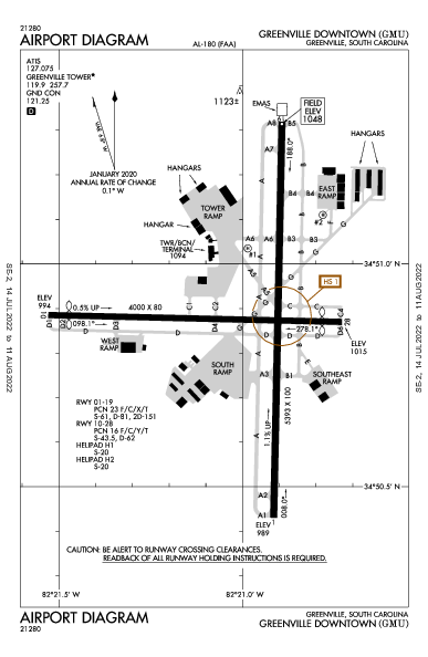 Greenville Downtown Airport (グリーンビル, サウスカロライナ州): KGMU Airport Diagram