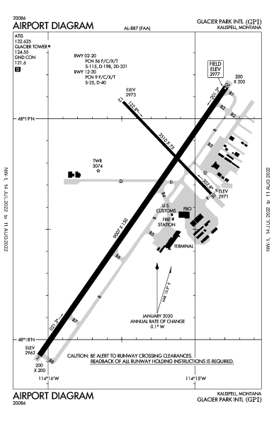 Glacier Park Intl Airport (كاليسبيل، مونتانا): KGPI Airport Diagram