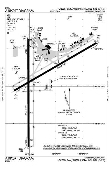 Int'l Austin Straubel Airport (Green Bay, WI): KGRB Airport Diagram