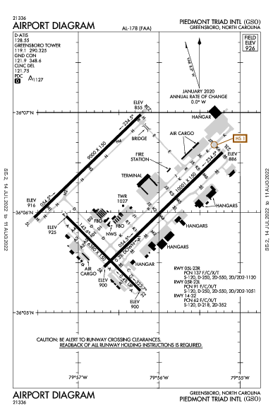 Piedmont Triad Intl Airport (Greensboro, NC): KGSO Airport Diagram