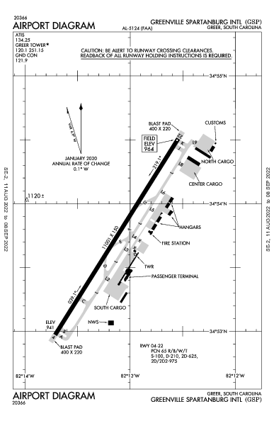 Greenville/Spartanburg Intl Airport (Greer, SC): KGSP Airport Diagram