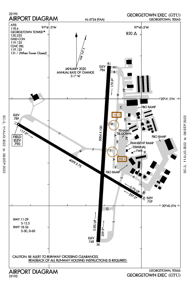 Georgetown Muni Airport (Georgetown, TX): KGTU Airport Diagram