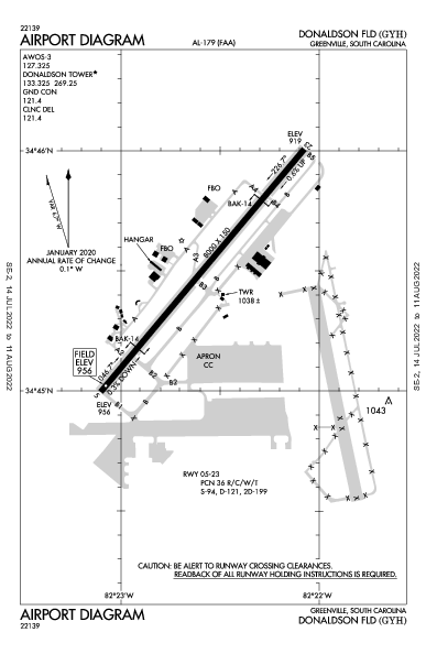 Donaldson Field Airport (Greenville, SC): KGYH Airport Diagram