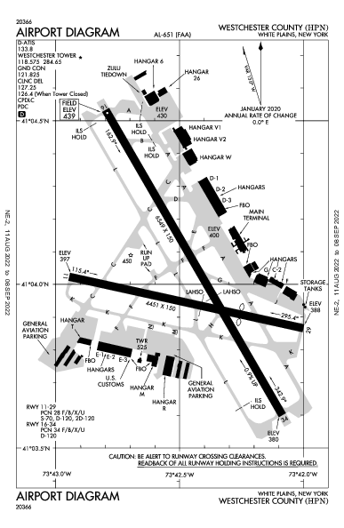 Westchester County Airport (White Plains, NY): KHPN Airport Diagram
