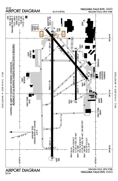 Niagara Falls Intl Airport (نياغارا فالس، نيويورك): KIAG Airport Diagram