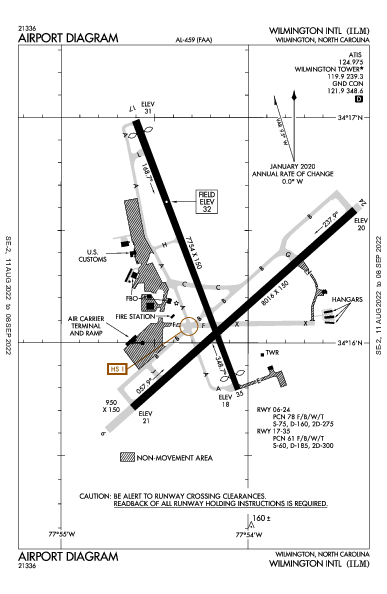 Int'l de Wilmington Airport (Wilmington, NC): KILM Airport Diagram