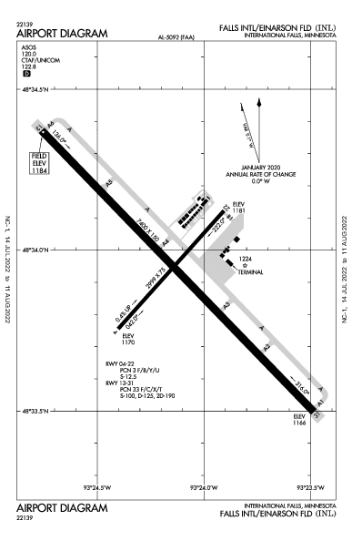 Falls Intl Airport (International Falls, MN): KINL Airport Diagram