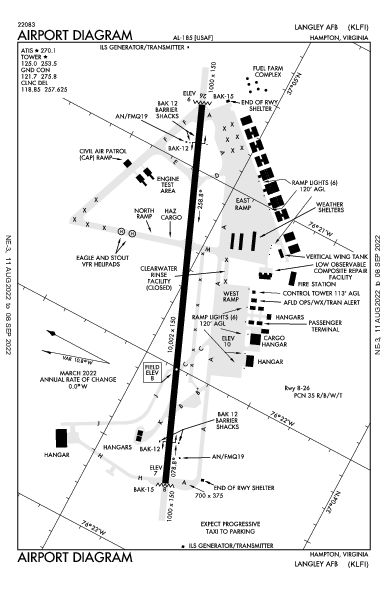 Langley Afb Airport (Hampton, VA): KLFI Airport Diagram