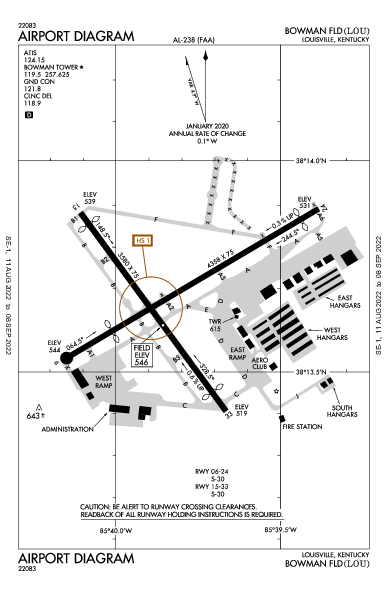 Bowman Field Airport (Louisville, KY): KLOU Airport Diagram
