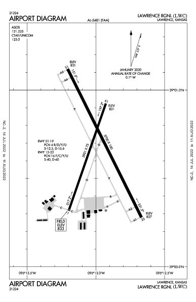 Lawrence Muni Airport (Lawrence, KS): KLWC Airport Diagram