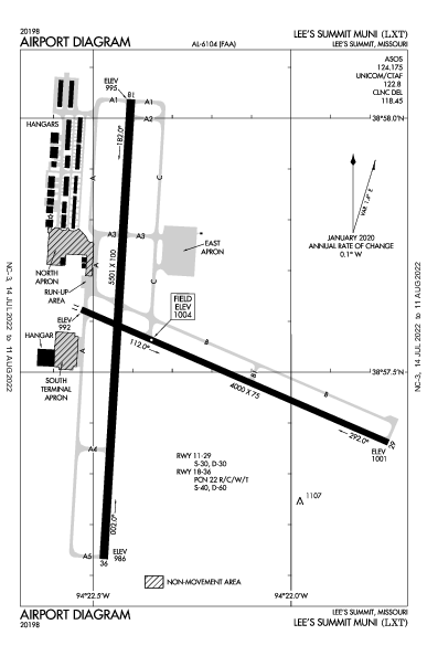 Lee's Summit Muni Airport (Lee's Summit, MO): KLXT Airport Diagram